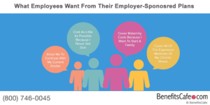 What Employees want from their Health Plans